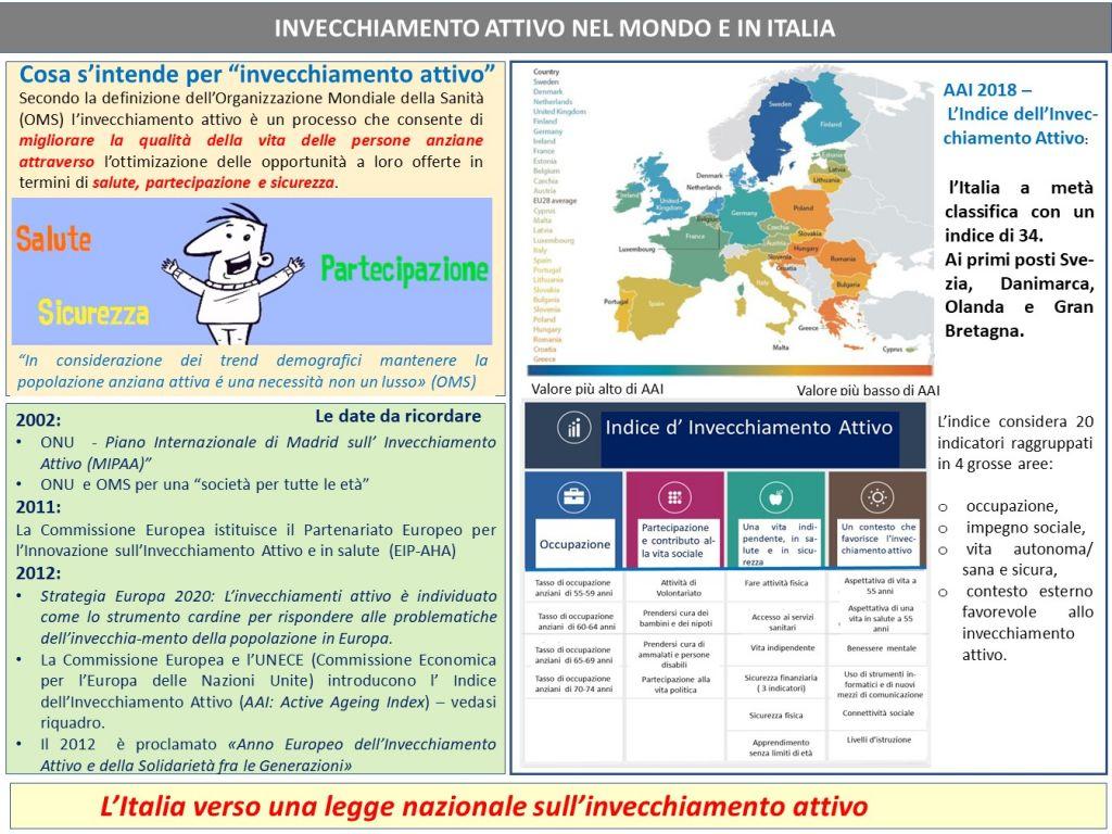 Invecchiamento Attivo In Europa E In Italia Parte 1